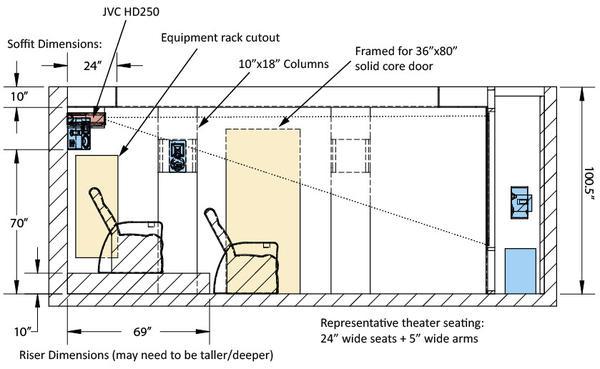 Floor plan dimensions calculator gurus floor for House plan calculator