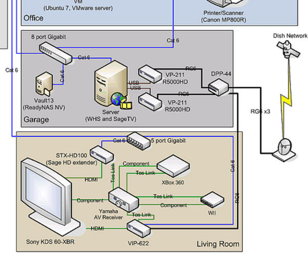 diagram of home theater setup design and ideas rh ctcwi net Projectors for Home Theater Home Theater Projector Wiring