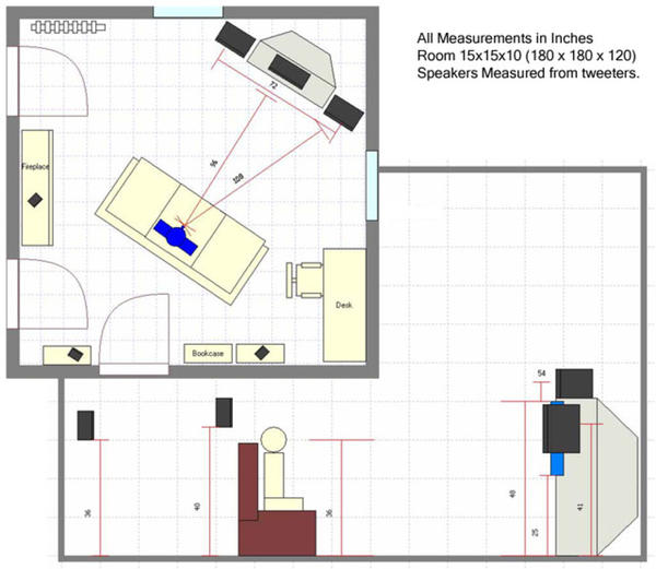 diagram of home theater setup » Design and Ideas