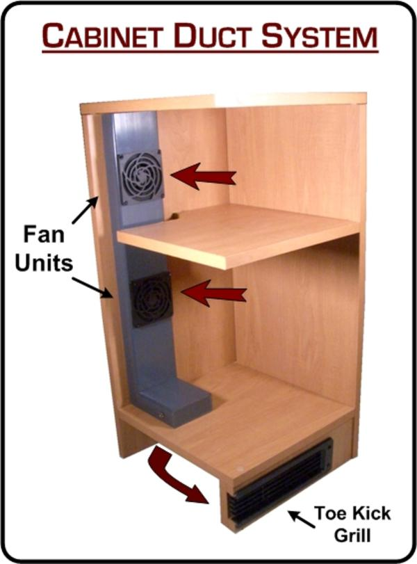 Home Theater Cabinet Cooling System