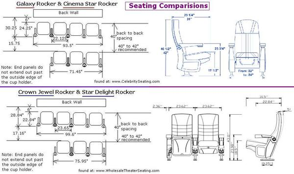 home theater chair dimensions Design and Ideas
