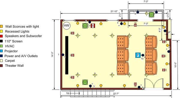 home theater design diy design and ideas