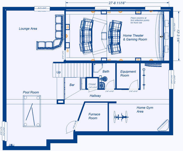 Home theater room dimensions design and ideas