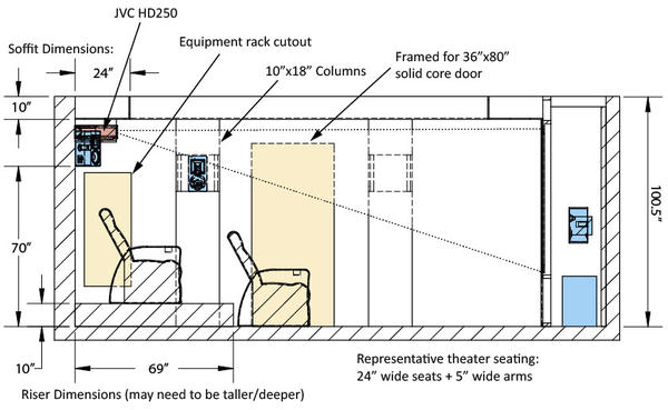 Home theater riser dimensions pictures to pin on pinterest for House plans with theater room