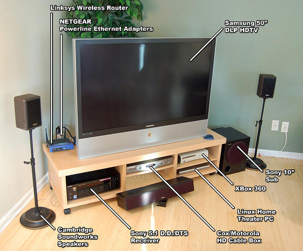 home theater speakers setup » Design and Ideas