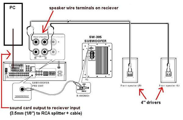 parallel wiring speakers in car with Home Theater Wiring on Free Wiring Diagrams 1996 Cadillac Fleetwood Speakers also Infinity Stereo Wiring Diagram additionally Viewtopic besides Viewtopic in addition Wiring subwoofers correctly.