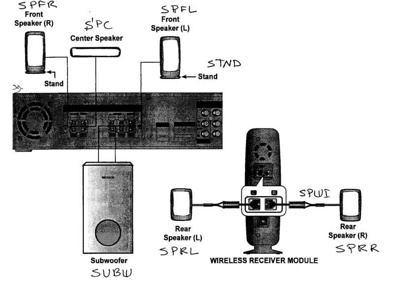 home theater systems parts  u00bb design and ideas