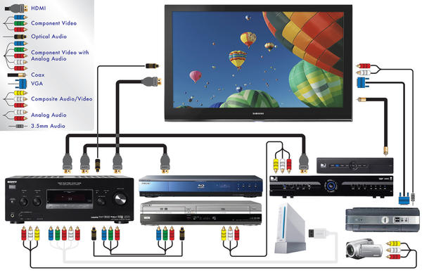 home theater wiring diagram home image wiring diagram wiring diagram for home theatre systems jodebal com on home theater wiring diagram