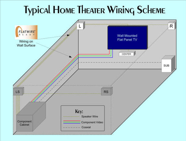 home theater wiring  page 3  design and ideas home theater wiring schematic