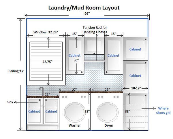 Laundry room design layout design and ideas for Room design blueprint