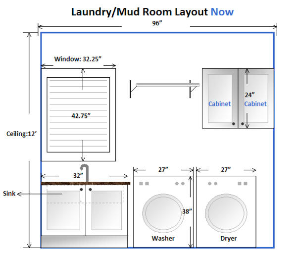 Laundry room layout pictures design and ideas Room layout design